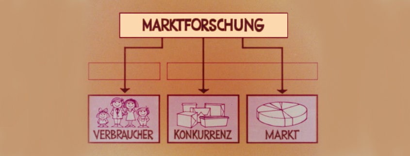 Der Marketing-Lehrfilm