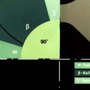 PANs Studio - Lehrfilm für die FWU - Holzfräsen
